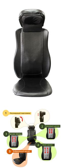Вибронакидка на кресло для массажа спины